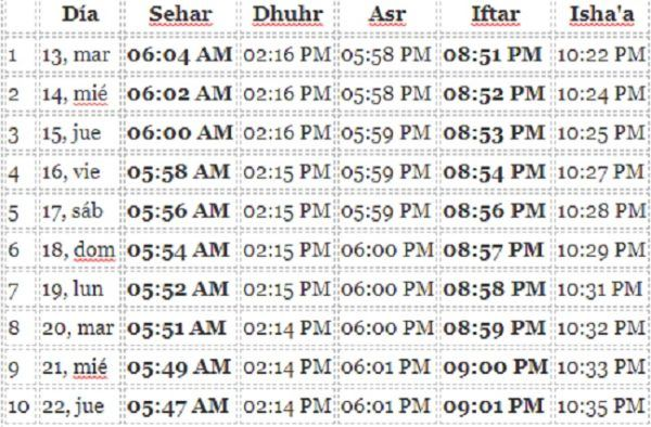 Horarios ramadan 2021 madrid 1