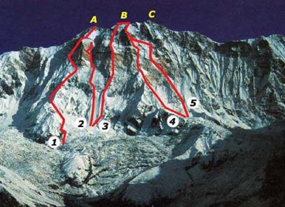 Annapurna rutas escalada