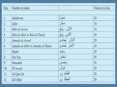 calendario-Ramadan