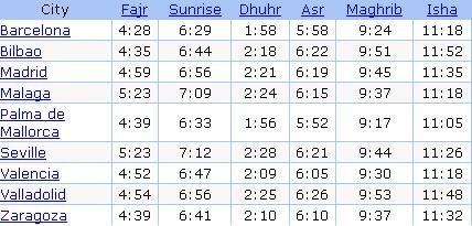 Horario Ramadán