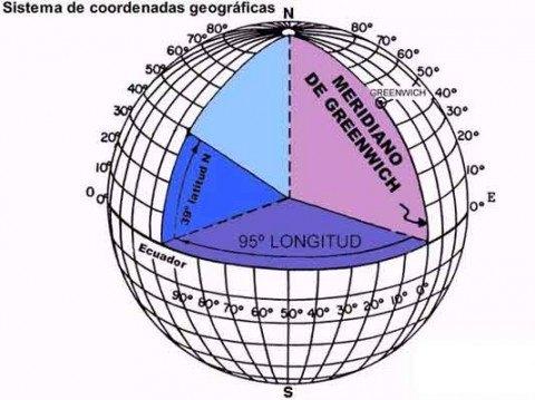 coordenadas-geograficas