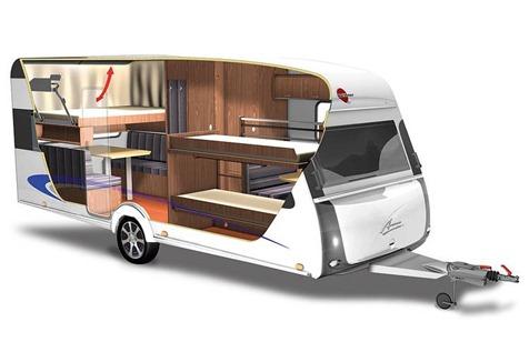Caravaning| viajar en caravana