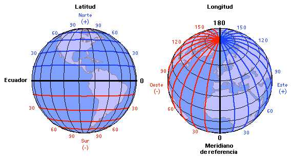 paralelos-y-meridianos-paralelos