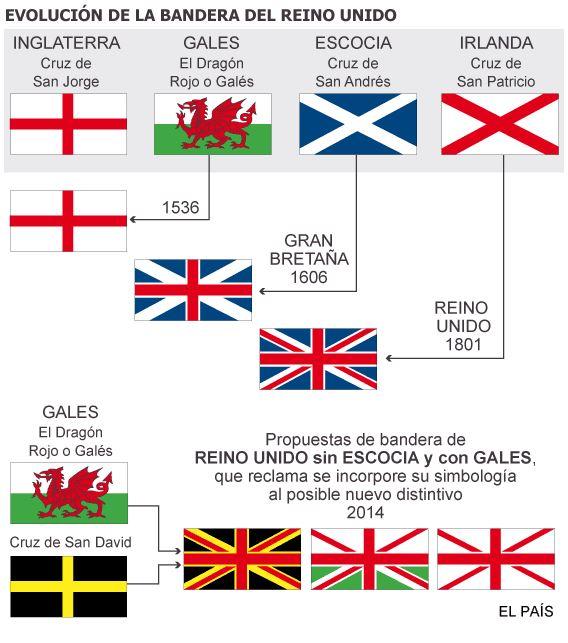 El Mapa Político De Reino Unido Países Que Lo Forman